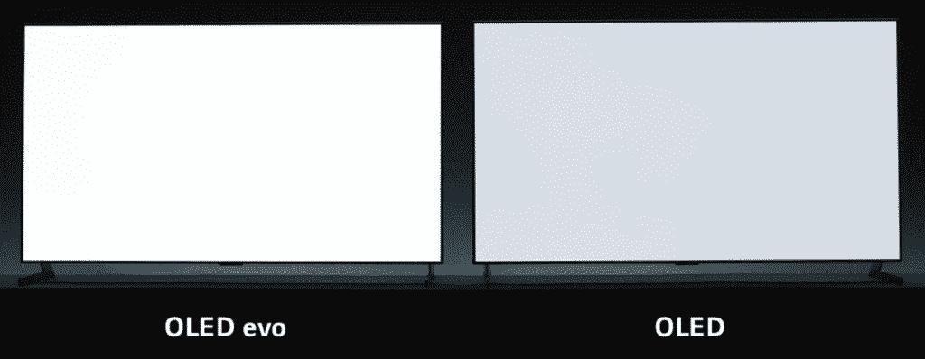Różnica w jasności ekranu pomiędzkystandardowym ekranem OLED a ekranem wykonanym w technologii OLED Evo